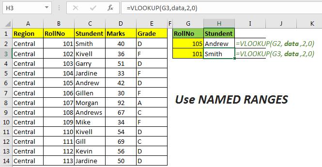 16 things about excel vlookup 3343 14 - 16+ Things About Excel VLOOKUP