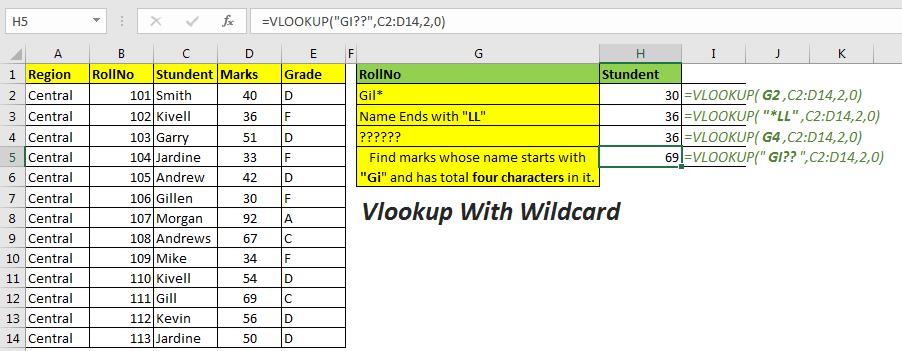 16 things about excel vlookup 3343 16 - 16+ Things About Excel VLOOKUP