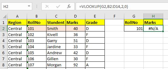 16 things about excel vlookup 3343 18 - 16+ Things About Excel VLOOKUP