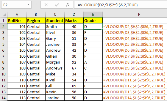 16 things about excel vlookup 3343 2 - 16+ Things About Excel VLOOKUP