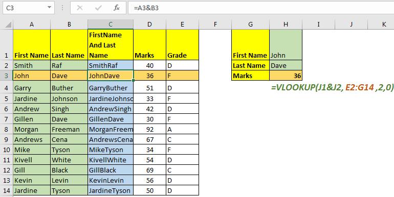 16 things about excel vlookup 3343 22 - 16+ Things About Excel VLOOKUP