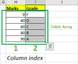 16 things about excel vlookup 3343 3 - 16+ Things About Excel VLOOKUP