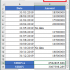 How to use STDEVA Function in Excel