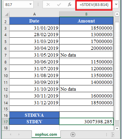 STDEVA Function in Excel 1 - How to use STDEVA Function in Excel