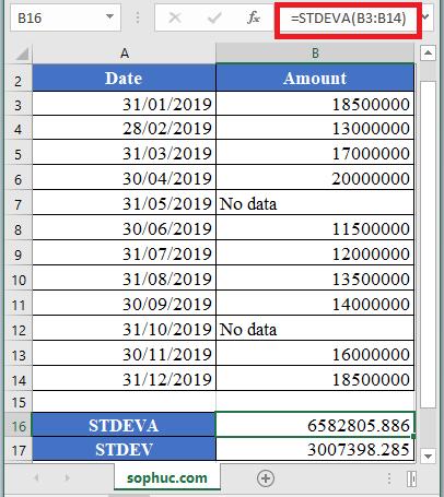 STDEVA Function - How to use STDEVA Function in Excel