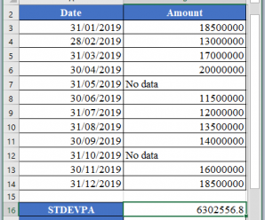 How to use STDEVPA Function in Excel