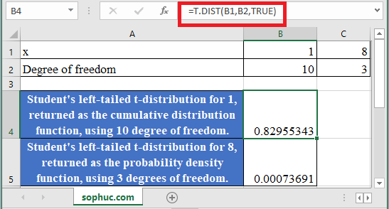 T.DIST Function in Excel 1 - How to use T.DIST Function in Excel
