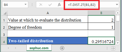T.DIST .2T Function in Excel - How to use T.DIST.2T Function in Excel