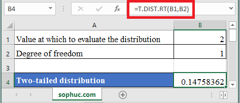 T.DIST .RT Function in Excel - How to use T.DIST.RT Function in Excel