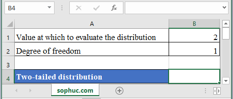 T.DIST .RT Function - How to use T.DIST.RT Function in Excel