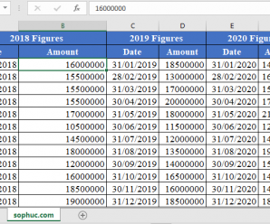 How to use VAR.P Function in Excel