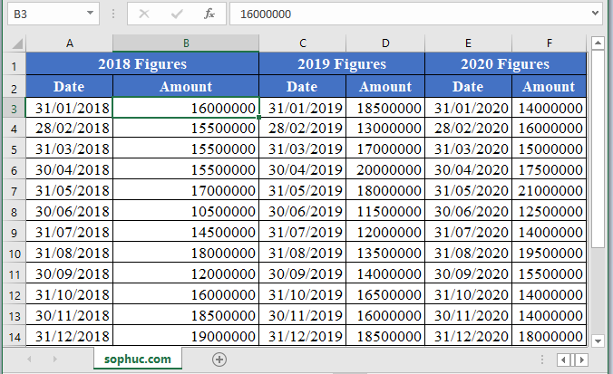 VAR.P Function 3 - How to use VAR.P Function in Excel