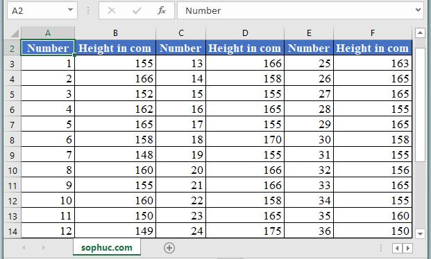 VARA Function in Excel 1 - How to use VARA Function in Excel