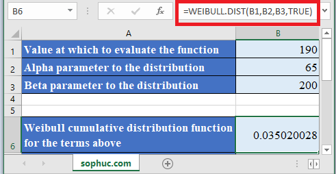 WEIBULL.DIST Function 1 - How to use WEIBULL.DIST Function in Excel