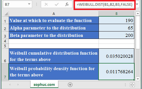 WEIBULL.DIST Function 2 - How to use WEIBULL.DIST Function in Excel