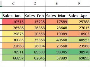 3 Classic Excel Tricks to Become an Efficient Analyst