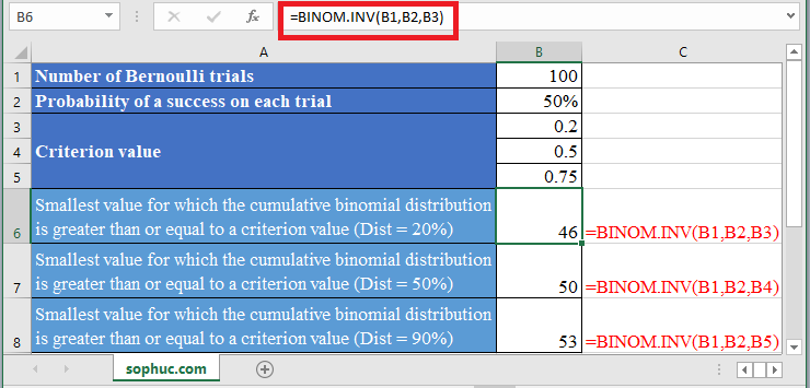 BINOM.INV Function in Excel - How to use BINOM.INV Function in Excel