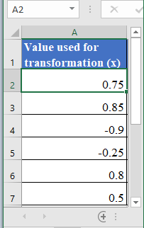 FISHER Function - How to use FISHER Function in Excel