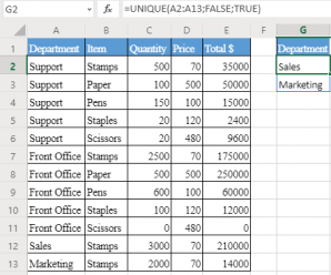 How to use UNIQUE Function in Excel