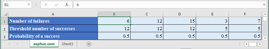 NEGBINOM.DIST Function - How to use NEGBINOM.DIST Function in Excel