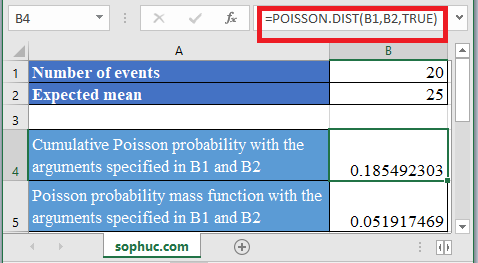 POISSON.DIST Function in Excel - How to use POISSON.DIST Function in Excel