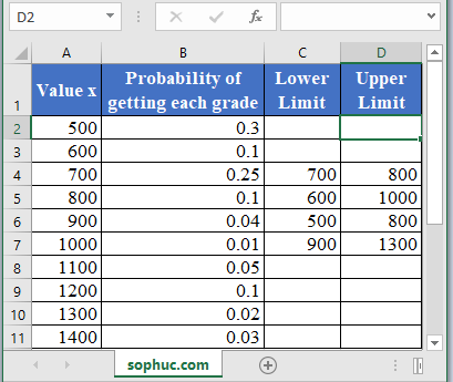 PROB Function - How to use PROB Function in Excel