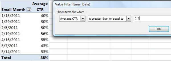 4 reasons for marketers to love pivot tables excel tricks 3951 5 - 4 Reasons for Marketers to Love Pivot Tables [Excel Tricks]