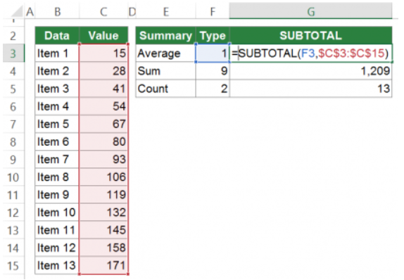 SUBTOTAL in Excel 1 - SUBTOTAL in Excel: Everything You Should Know