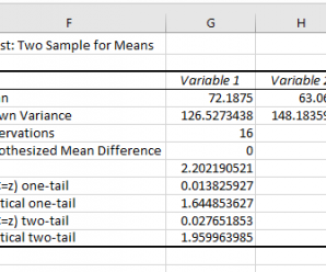 How to use Z.TEST Function in Excel