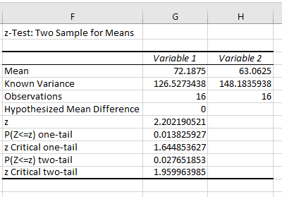 Z.TEST Function 5 - How to use Z.TEST Function in Excel