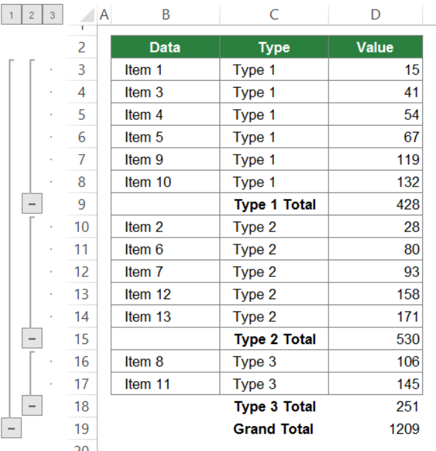 subtotal in excel everything you should know 3 - SUBTOTAL in Excel: Everything You Should Know