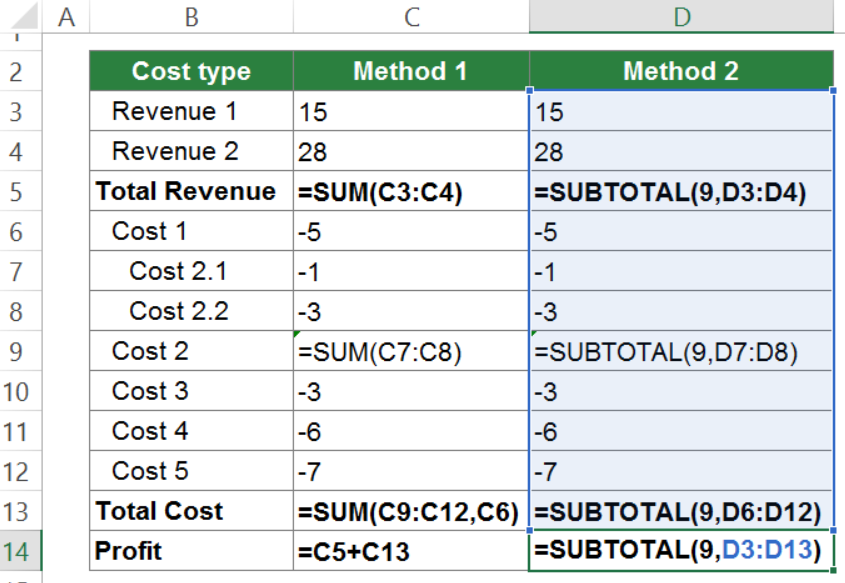 SUBTOTAL in Excel: Everything You Should Know
